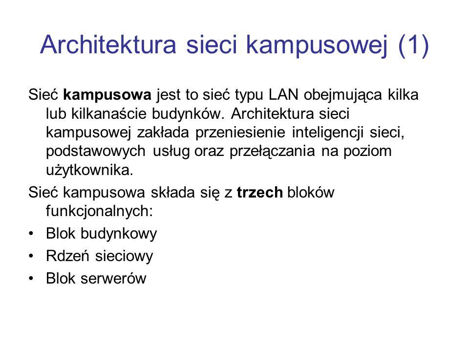 Architektura sieci kampusowej (1) Sieć kampusowa jest to sieć typu LAN obejmująca kilka lub kilkanaście budynków. Architektura sieci kampusowej zakład
