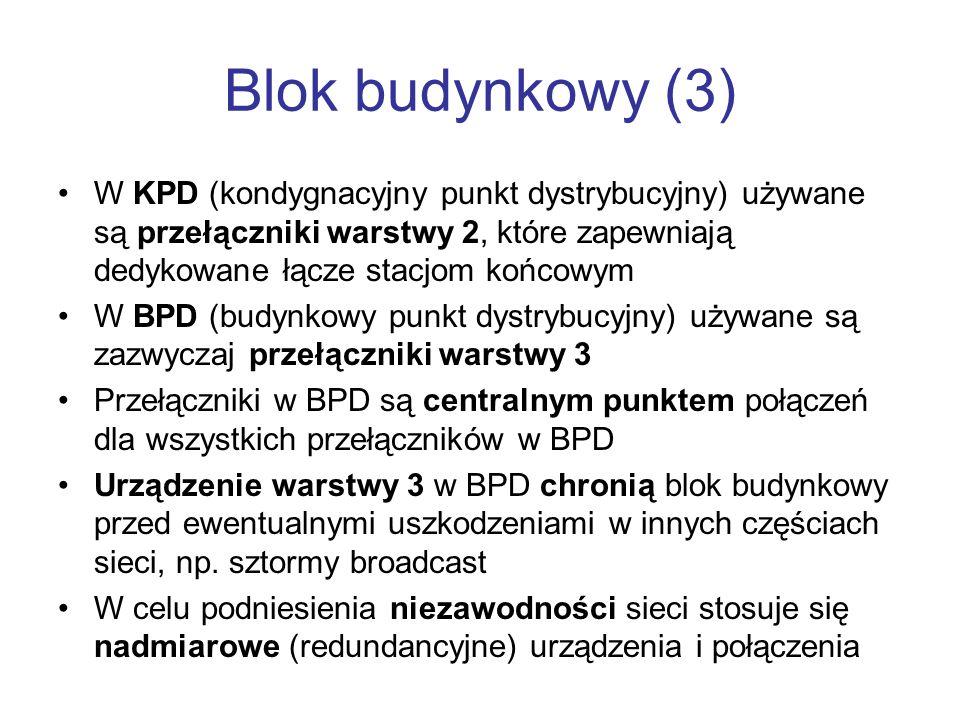 Blok budynkowy (3) W KPD (kondygnacyjny punkt dystrybucyjny) używane są przełączniki warstwy 2, które zapewniają dedykowane łącze stacjom końcowym W BPD (budynkowy punkt dystrybucyjny) używane są zazwyczaj przełączniki warstwy 3 Przełączniki w BPD są centralnym punktem połączeń dla wszystkich przełączników w BPD Urządzenie warstwy 3 w BPD chronią blok budynkowy przed ewentualnymi uszkodzeniami w innych częściach sieci, np.
