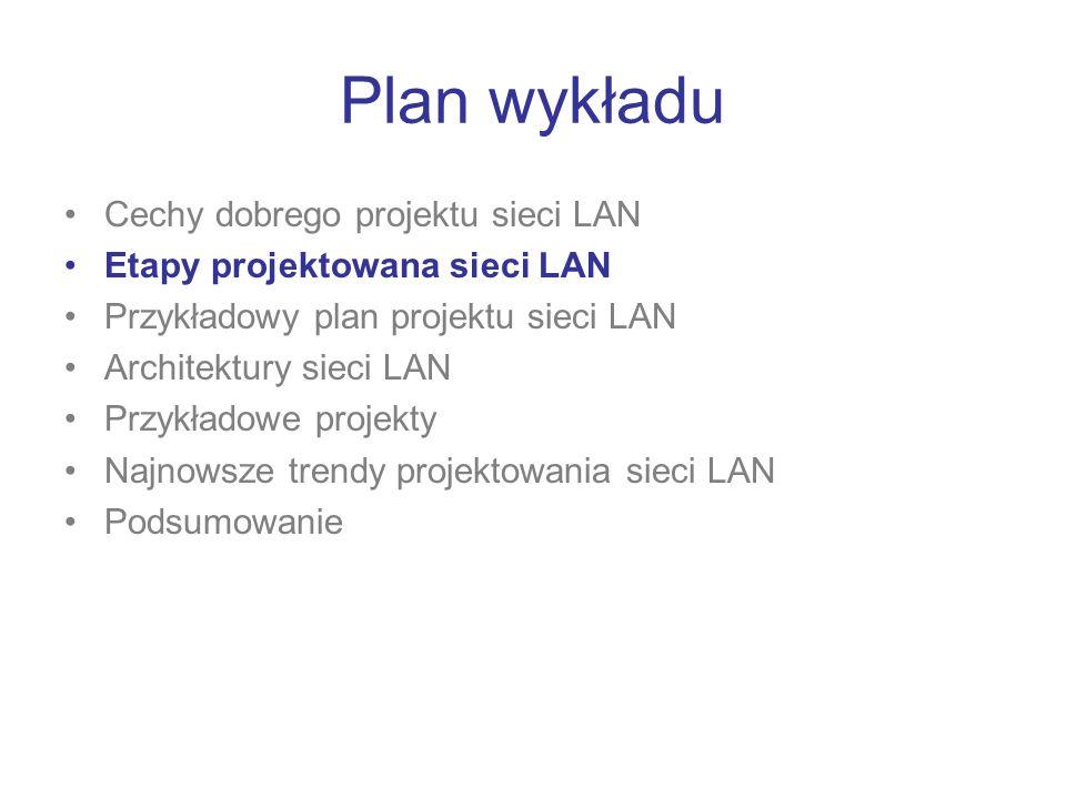 Plan wykładu Cechy dobrego projektu sieci LAN Etapy projektowana sieci LAN Przykładowy plan projektu sieci LAN Architektury sieci LAN Przykładowe projekty Najnowsze trendy projektowania sieci LAN Podsumowanie