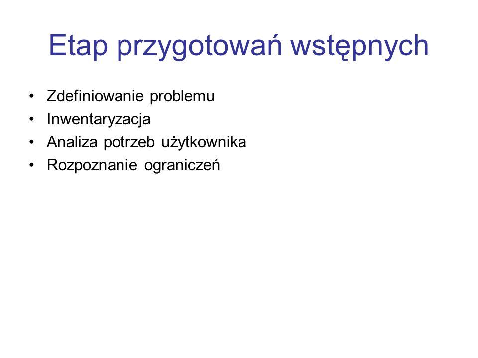 Etap przygotowań wstępnych Zdefiniowanie problemu Inwentaryzacja Analiza potrzeb użytkownika Rozpoznanie ograniczeń