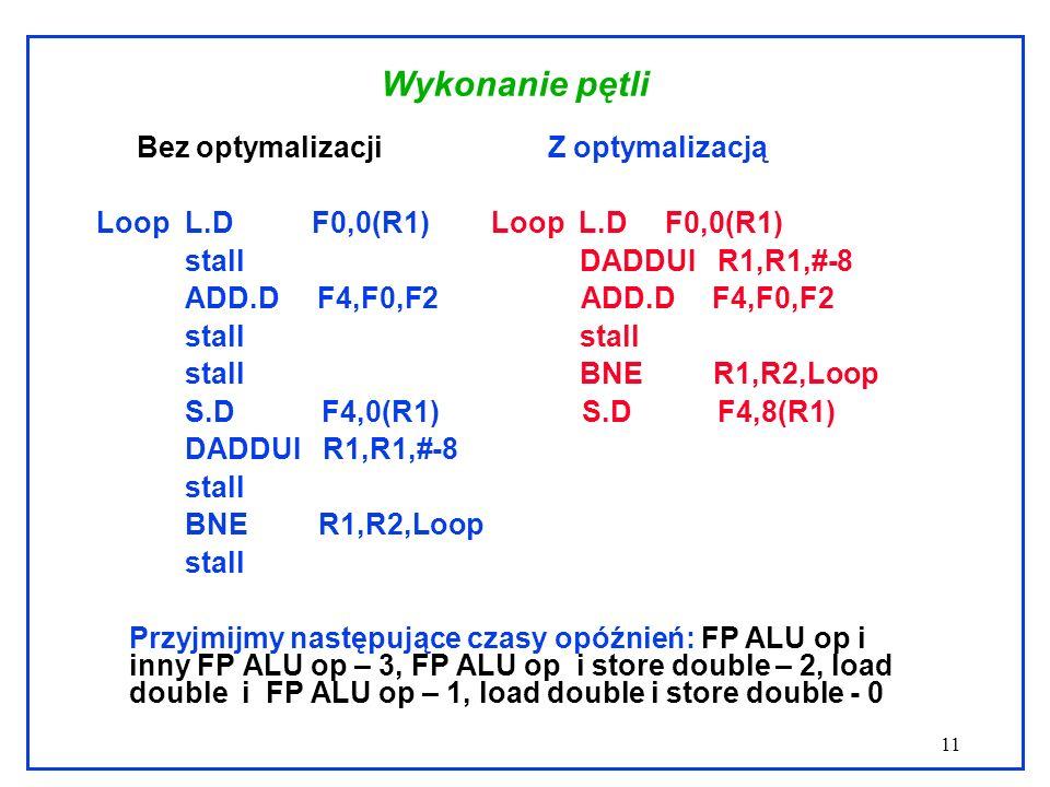 11 Wykonanie pętli Bez optymalizacji Z optymalizacją Loop L.D F0,0(R1) stall DADDUI R1,R1,#-8 ADD.D F4,F0,F2 ADD.D F4,F0,F2 stall stall stall BNE R1,R2,Loop S.D F4,0(R1) S.D F4,8(R1) DADDUI R1,R1,#-8 stall BNE R1,R2,Loop stall Przyjmijmy następujące czasy opóźnień: FP ALU op i inny FP ALU op – 3, FP ALU op i store double – 2, load double i FP ALU op – 1, load double i store double - 0