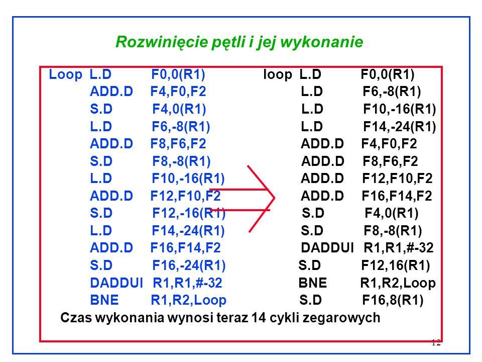 12 Rozwinięcie pętli i jej wykonanie Loop L.D F0,0(R1) loop L.D F0,0(R1) ADD.D F4,F0,F2 L.D F6,-8(R1) S.D F4,0(R1) L.D F10,-16(R1) L.D F6,-8(R1) L.D F14,-24(R1) ADD.D F8,F6,F2 ADD.D F4,F0,F2 S.D F8,-8(R1) ADD.D F8,F6,F2 L.D F10,-16(R1) ADD.D F12,F10,F2 ADD.D F12,F10,F2 ADD.D F16,F14,F2 S.D F12,-16(R1) S.D F4,0(R1) L.D F14,-24(R1) S.D F8,-8(R1) ADD.D F16,F14,F2 DADDUI R1,R1,#-32 S.D F16,-24(R1) S.D F12,16(R1) DADDUI R1,R1,#-32 BNE R1,R2,Loop BNE R1,R2,Loop S.D F16,8(R1) Czas wykonania wynosi teraz 14 cykli zegarowych