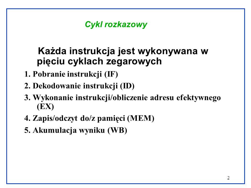 2 Cykl rozkazowy Każda instrukcja jest wykonywana w pięciu cyklach zegarowych 1. Pobranie instrukcji (IF) 2. Dekodowanie instrukcji (ID) 3. Wykonanie