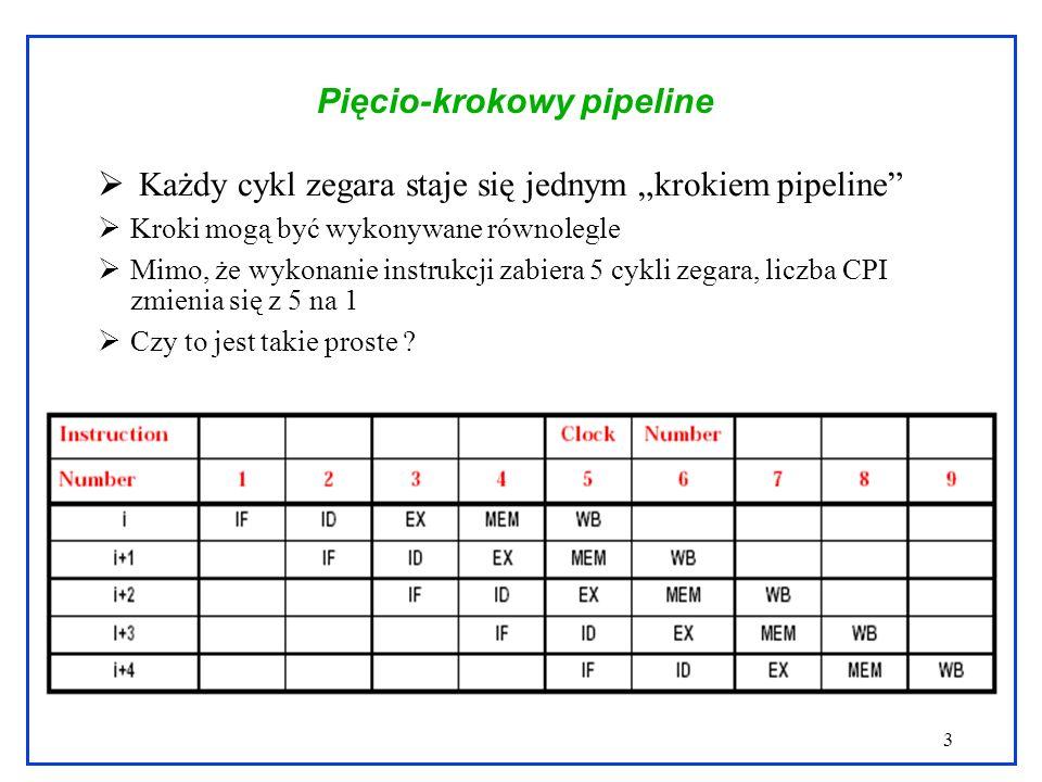 3 Pięcio-krokowy pipeline Każdy cykl zegara staje się jednym krokiem pipeline Kroki mogą być wykonywane równolegle Mimo, że wykonanie instrukcji zabiera 5 cykli zegara, liczba CPI zmienia się z 5 na 1 Czy to jest takie proste