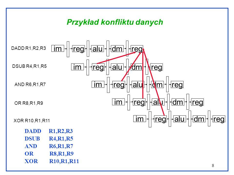 9 Konflikt danych rozwiązanie im regaludmreg im regaludmreg im regaludmreg im regaludmreg im regaludmreg AND R6,R1,R7 OR R8,R1,R9 XOR R10,R1,R11 DADD R1,R2,R3 DSUB R4,R1,R5 Problem rozwiązuje się poprzez zastosowanie dodatkowych połączeń (bypass)