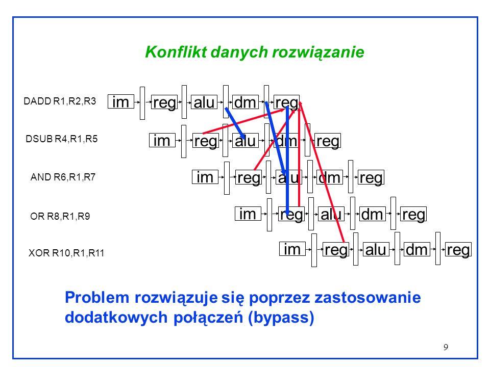 9 Konflikt danych rozwiązanie im regaludmreg im regaludmreg im regaludmreg im regaludmreg im regaludmreg AND R6,R1,R7 OR R8,R1,R9 XOR R10,R1,R11 DADD