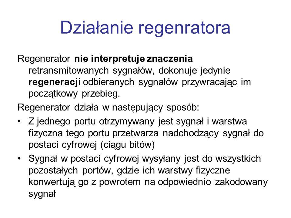 Działanie regenratora Regenerator nie interpretuje znaczenia retransmitowanych sygnałów, dokonuje jedynie regeneracji odbieranych sygnałów przywracają