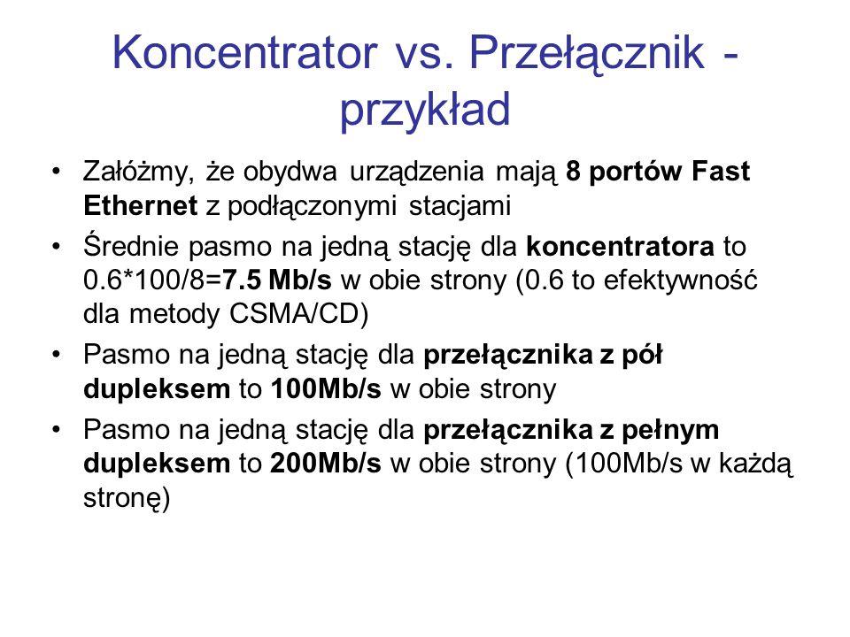 Koncentrator vs. Przełącznik - przykład Załóżmy, że obydwa urządzenia mają 8 portów Fast Ethernet z podłączonymi stacjami Średnie pasmo na jedną stacj