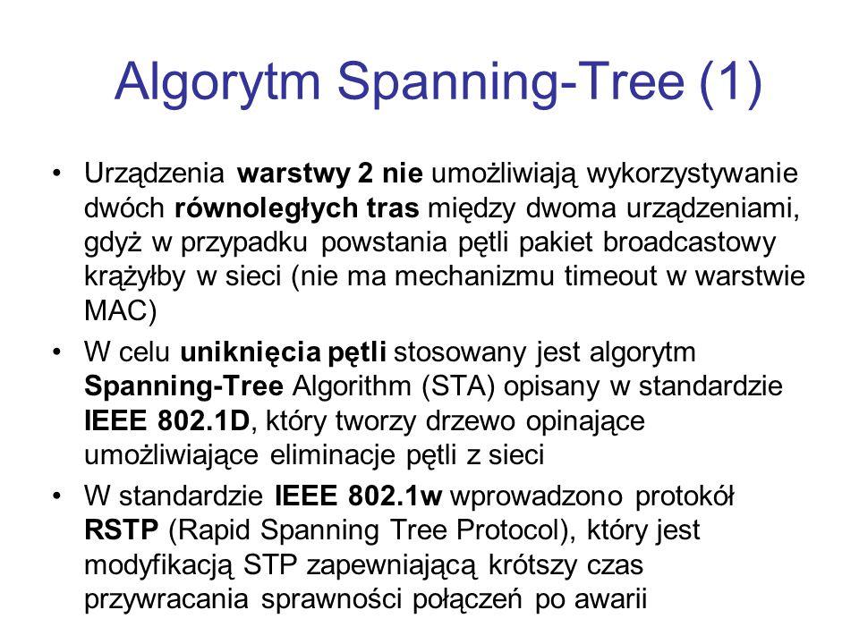 Algorytm Spanning-Tree (1) Urządzenia warstwy 2 nie umożliwiają wykorzystywanie dwóch równoległych tras między dwoma urządzeniami, gdyż w przypadku po