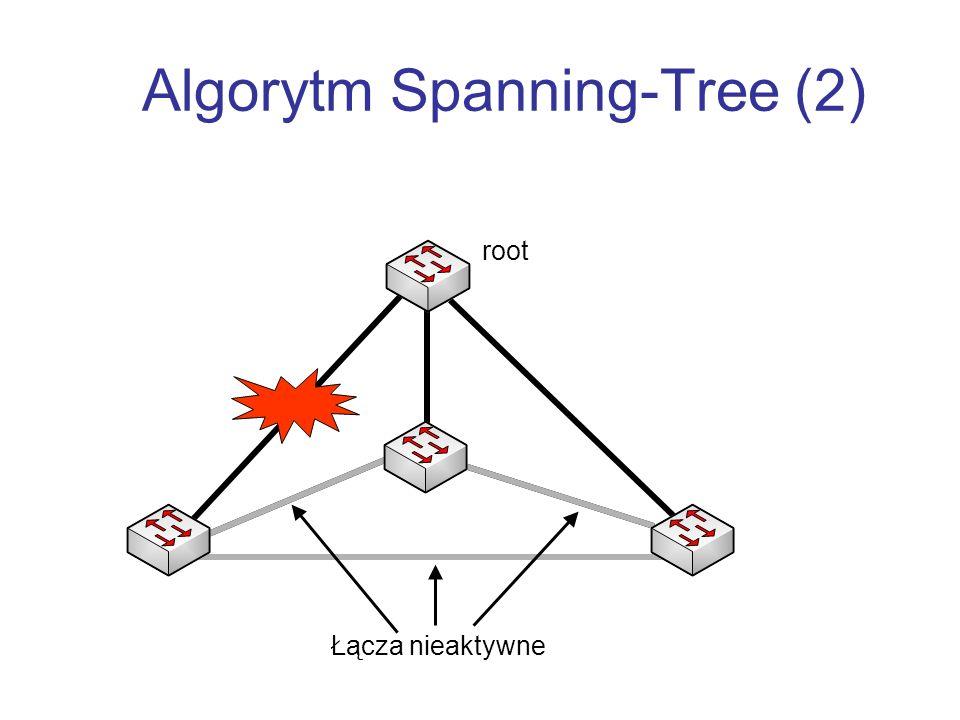 Algorytm Spanning-Tree (2) root Łącza nieaktywne