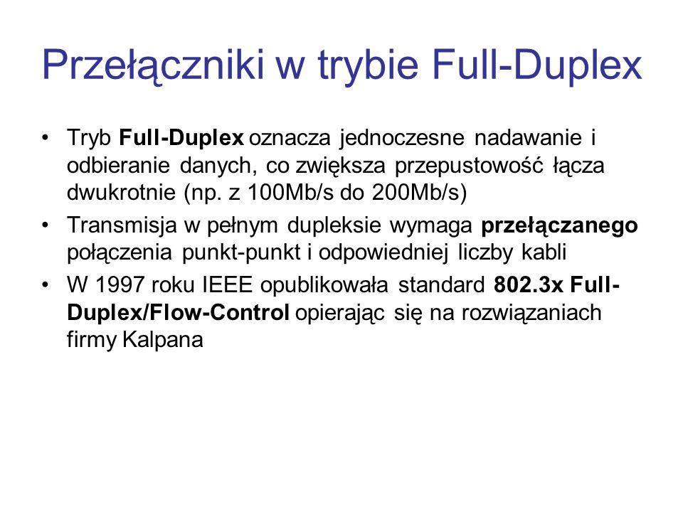 Przełączniki w trybie Full-Duplex Tryb Full-Duplex oznacza jednoczesne nadawanie i odbieranie danych, co zwiększa przepustowość łącza dwukrotnie (np.