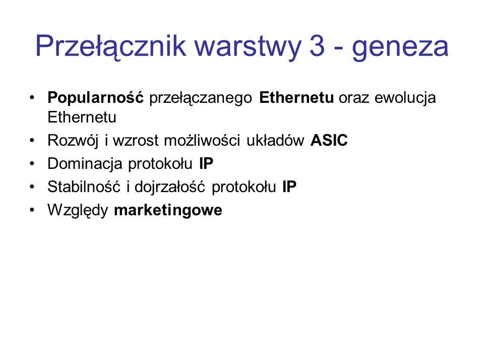 Przełącznik warstwy 3 - geneza Popularność przełączanego Ethernetu oraz ewolucja Ethernetu Rozwój i wzrost możliwości układów ASIC Dominacja protokołu