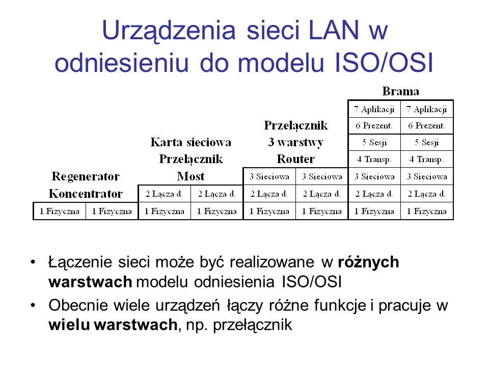 Przełącznik warstwy 3 Przełącznik warstwy 3 to urządzenie działające w warstwie sieciowej modelu ISO/OSI i mające funkcjonalne możliwości zbliżone do routera Funkcje routingu są realizowane w nich sprzętowo Obsługują mniej technologii sieciowych i protokołów routingu w porównaniu z klasycznymi routerami