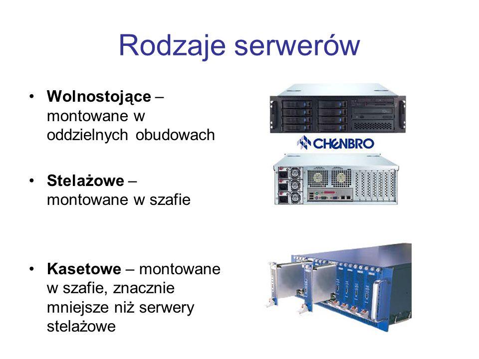 Rodzaje serwerów Wolnostojące – montowane w oddzielnych obudowach Stelażowe – montowane w szafie Kasetowe – montowane w szafie, znacznie mniejsze niż
