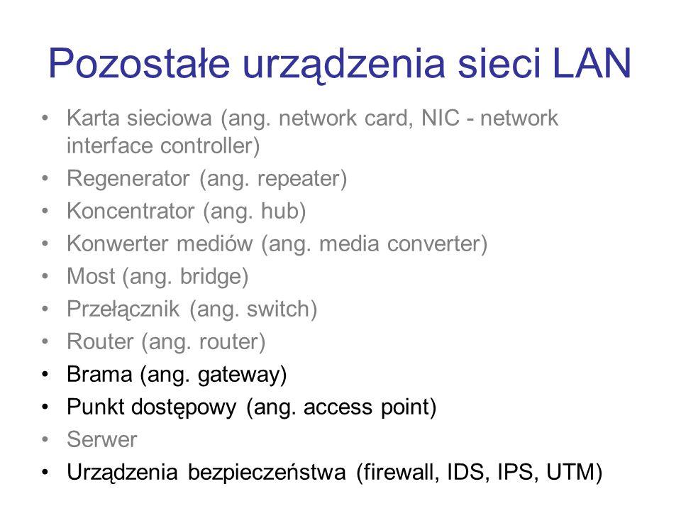 Pozostałe urządzenia sieci LAN Karta sieciowa (ang. network card, NIC - network interface controller) Regenerator (ang. repeater) Koncentrator (ang. h