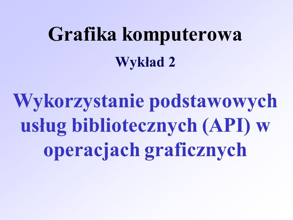Grafika komputerowa Wykład 2 Wykorzystanie podstawowych usług bibliotecznych (API) w operacjach graficznych