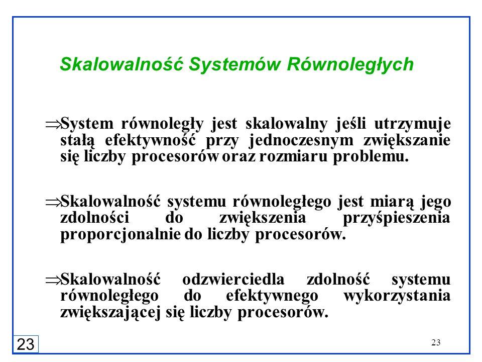 23 Skalowalność Systemów Równoległych System równoległy jest skalowalny jeśli utrzymuje stałą efektywność przy jednoczesnym zwiększanie się liczby pro
