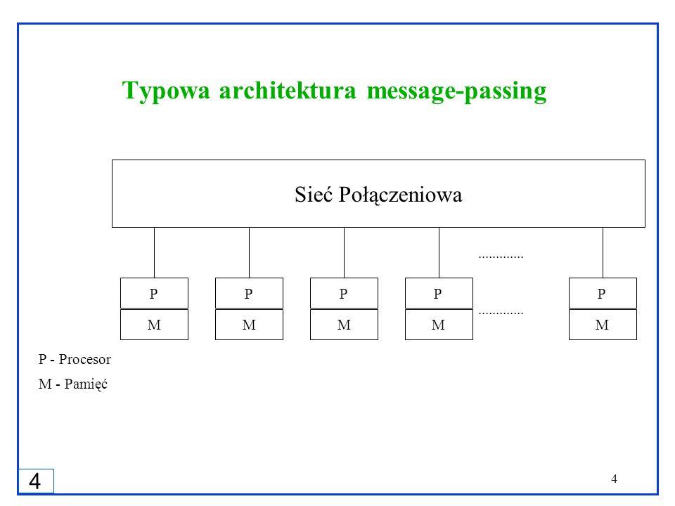 4 4 Typowa architektura message-passing Sieć Połączeniowa P M P M P M P M P M............. P - Procesor M - Pamięć