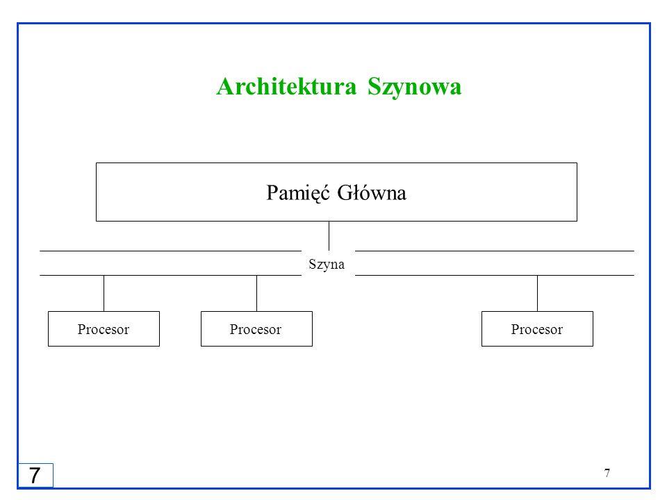 7 7 Architektura Szynowa Pamięć Główna Procesor Szyna