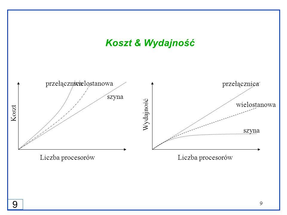 20 Skalowalność Systemów Równoległych Stąd łączny czas przetwarzania równoległego może być aproksymowany przez: Ponieważ czas wykonania sekwencyjnego można aproksymować przez n wzory na przyspieszenie i efektywność są następujące: Powyższe równania mogą być użyte do wyliczenia przyspieszenia i efektywności dla każdej pary n i p.