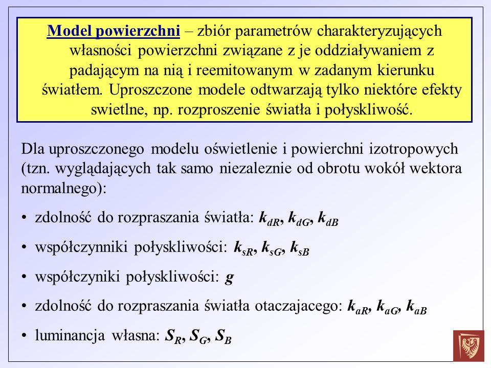 Dla uproszczonego modelu oświetlenie i powierchni izotropowych (tzn. wyglądających tak samo niezaleznie od obrotu wokół wektora normalnego): zdolność