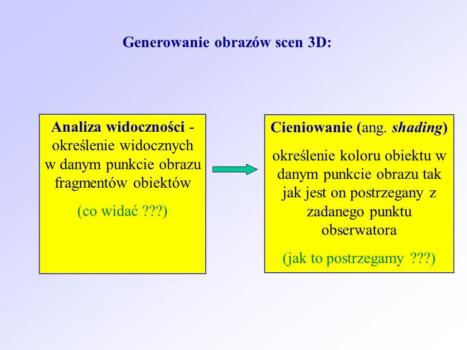 Generowanie obrazów scen 3D: Analiza widoczności - określenie widocznych w danym punkcie obrazu fragmentów obiektów (co widać ???) Cieniowanie (ang. s
