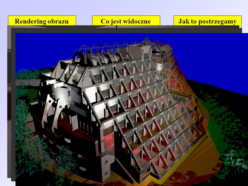 © J. Sas - Cyfrowe przetwarzanie obrazów Rendering obrazu rastrowego Co jest widoczne przez piksel obrazu Jak to postrzegamy = + Podstawowe uproszczen