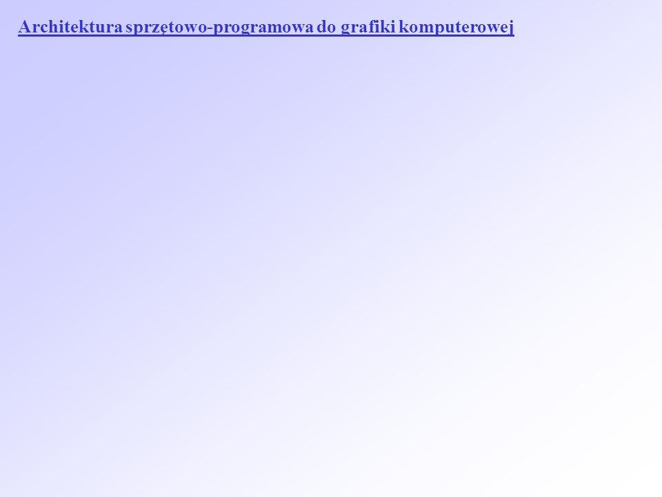 Architektura sprzętowo-programowa do grafiki komputerowej