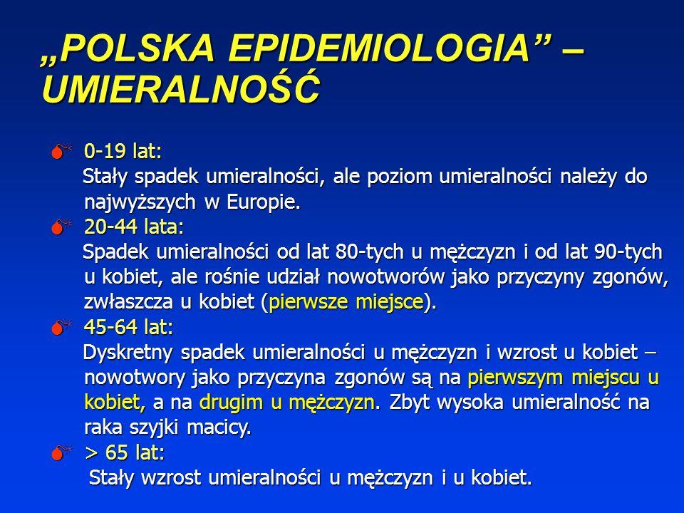 POLSKA EPIDEMIOLOGIA – ZACHOROWALNOŚĆ Spadek zachorowań mężczyzn na raka płuca. Spadek zachorowań mężczyzn na raka płuca. Stały spadek zachorowalności