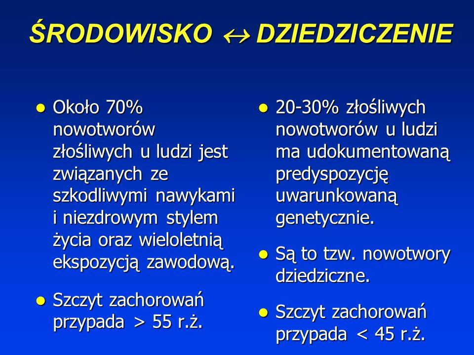 POLSKA – RAK 4 P POLSKA – RAK 4 P W Polsce ponad ¼ osób umiera rocznie z powodu nowotworu, z czego więcej niż połowa na tzw. Raka 4 P, a więc: P – łuc