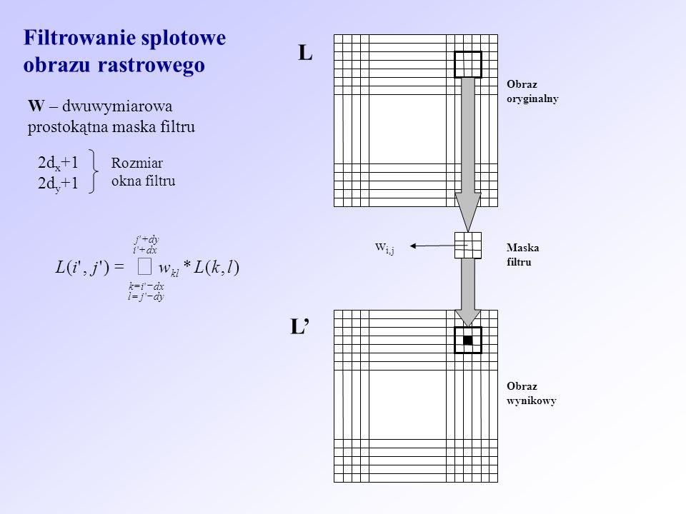 w i,j L L dxi dyj jl dxik kl lkLwjiL ' ' ' ' ),(*)','( Maska filtru Obraz oryginalny Obraz wynikowy 2d x +1 2d y +1 Rozmiar okna filtru Filtrowanie sp