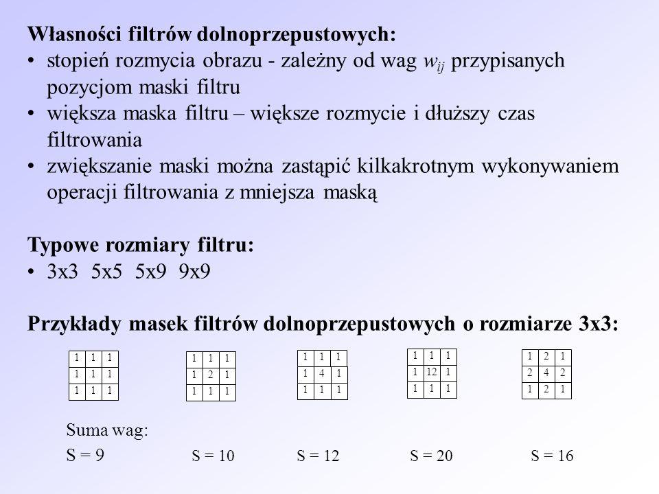 111 111 111 111 121 111 111 141 111 111 1121 111 121 242 121 Suma wag: S = 9 S = 10 S = 12 S = 20 S = 16 Własności filtrów dolnoprzepustowych: stopień