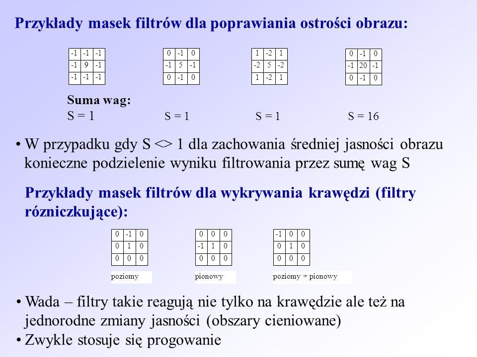 Przykłady masek filtrów dla poprawiania ostrości obrazu: 9 0 0 5 0 0 1-21 5 1 1 00 20 0 0 Suma wag: S = 1 S = 1 S = 1 S = 16 W przypadku gdy S <> 1 dl