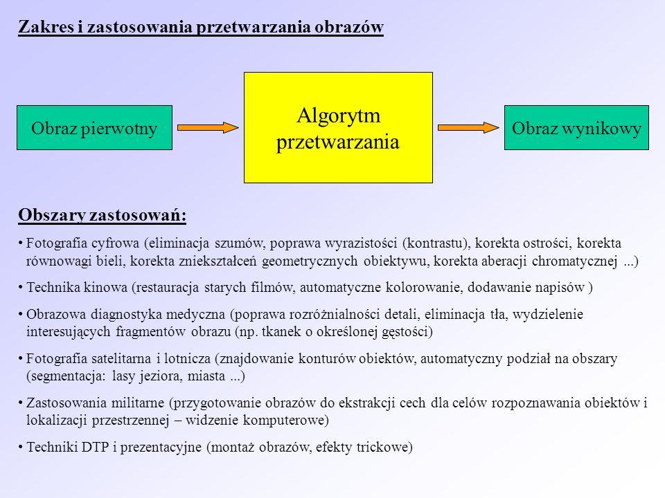 Zakres i zastosowania przetwarzania obrazów Obraz pierwotny Algorytm przetwarzania Obraz wynikowy Obszary zastosowań: Fotografia cyfrowa (eliminacja s