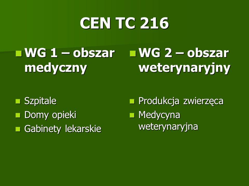 CEN TC 216 WG 1 – obszar medyczny WG 1 – obszar medyczny Szpitale Szpitale Domy opieki Domy opieki Gabinety lekarskie Gabinety lekarskie WG 2 – obszar