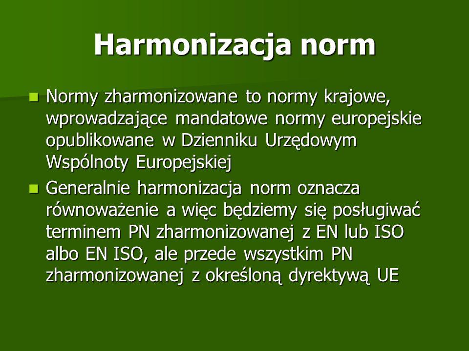 Harmonizacja norm Normy zharmonizowane to normy krajowe, wprowadzające mandatowe normy europejskie opublikowane w Dzienniku Urzędowym Wspólnoty Europe