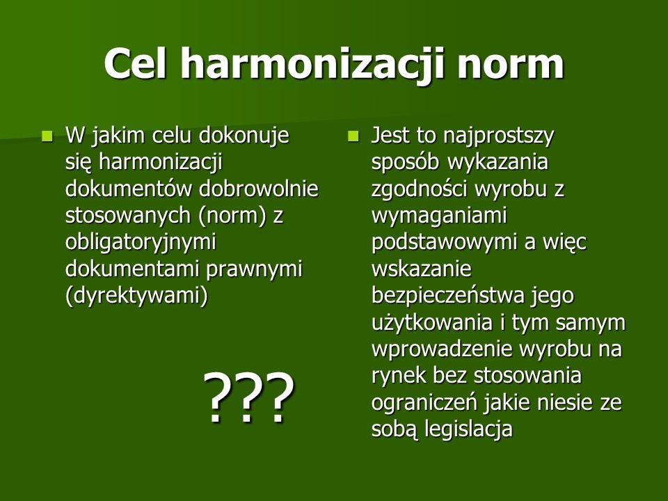 Cel harmonizacji norm W jakim celu dokonuje się harmonizacji dokumentów dobrowolnie stosowanych (norm) z obligatoryjnymi dokumentami prawnymi (dyrekty
