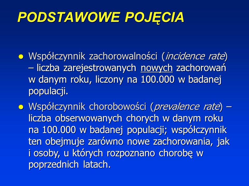 PODSTAWOWE POJĘCIA Współczynnik zachorowalności (incidence rate) – liczba zarejestrowanych nowych zachorowań w danym roku, liczony na 100.000 w badanej populacji.