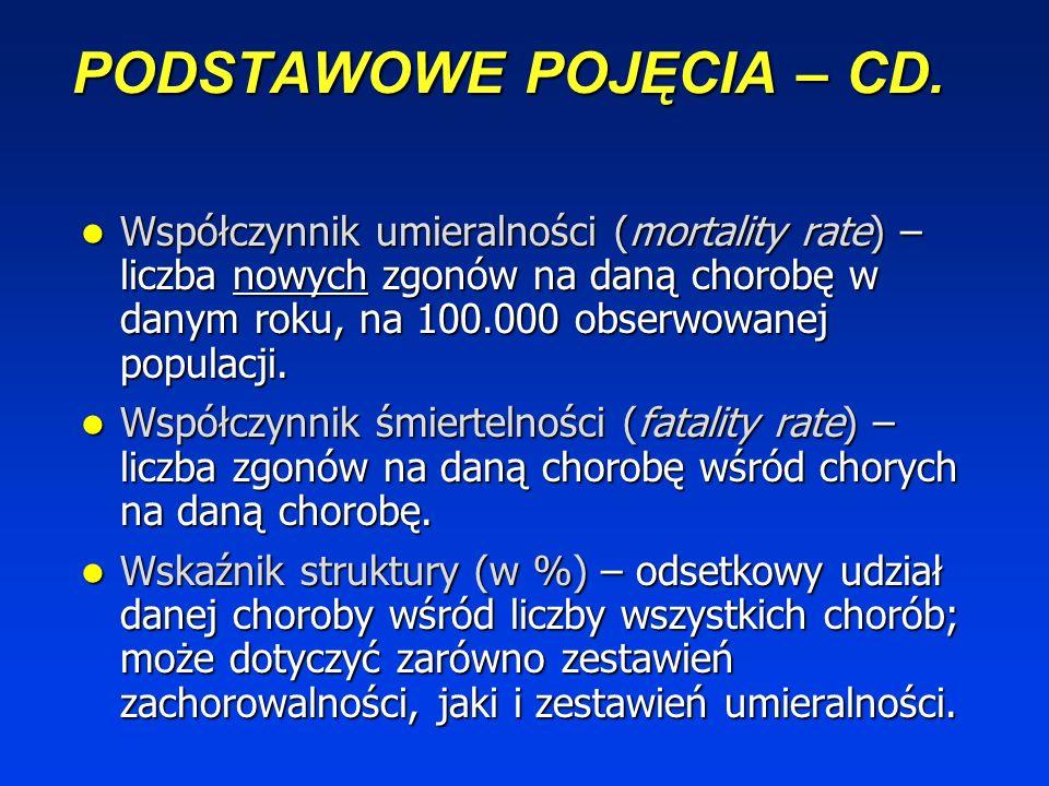 PODSTAWOWE POJĘCIA Współczynnik zachorowalności (incidence rate) – liczba zarejestrowanych nowych zachorowań w danym roku, liczony na 100.000 w badane