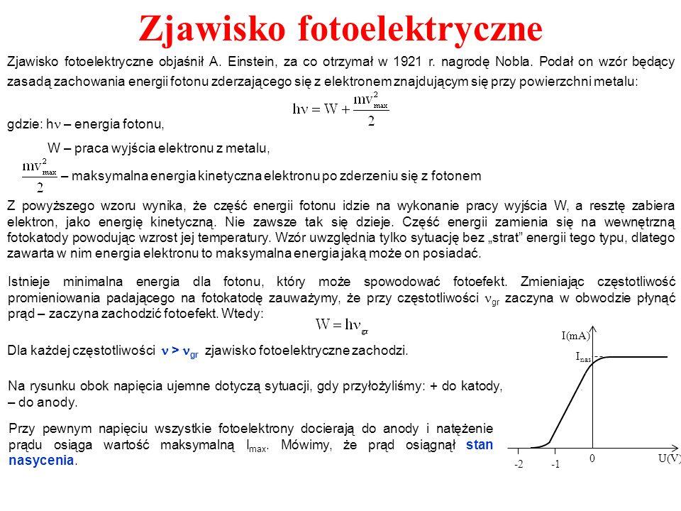 Zjawisko fotoelektryczne Zjawisko fotoelektryczne objaśnił A. Einstein, za co otrzymał w 1921 r. nagrodę Nobla. Podał on wzór będący zasadą zachowania
