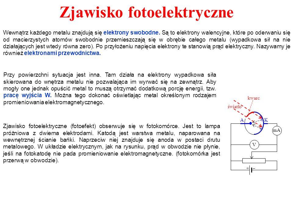 Zjawisko fotoelektryczne Wewnątrz każdego metalu znajdują się elektrony swobodne. Są to elektrony walencyjne, które po oderwaniu się od macierzystych