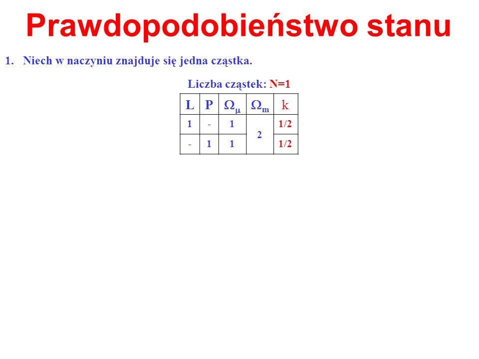 Prawdopodobieństwo stanu 1.Niech w naczyniu znajduje się jedna cząstka. Liczba cząstek: N=1 LP m k 1-1 2 1/2 -11