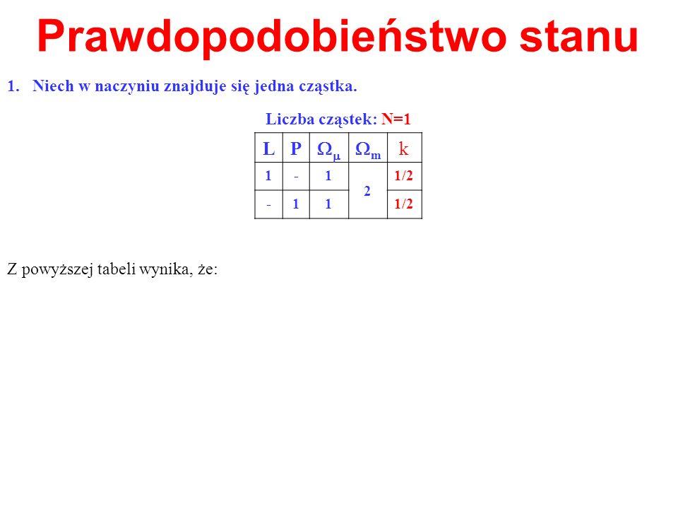 Prawdopodobieństwo stanu 1.Niech w naczyniu znajduje się jedna cząstka. Z powyższej tabeli wynika, że: Liczba cząstek: N=1 LP m k 1-1 2 1/2 -11