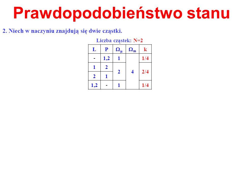 Prawdopodobieństwo stanu 2. Niech w naczyniu znajdują się dwie cząstki. Liczba cząstek: N=2 LP m k - 1,21 4 1/4 12 22/4 21 1,2 - 1 1/4