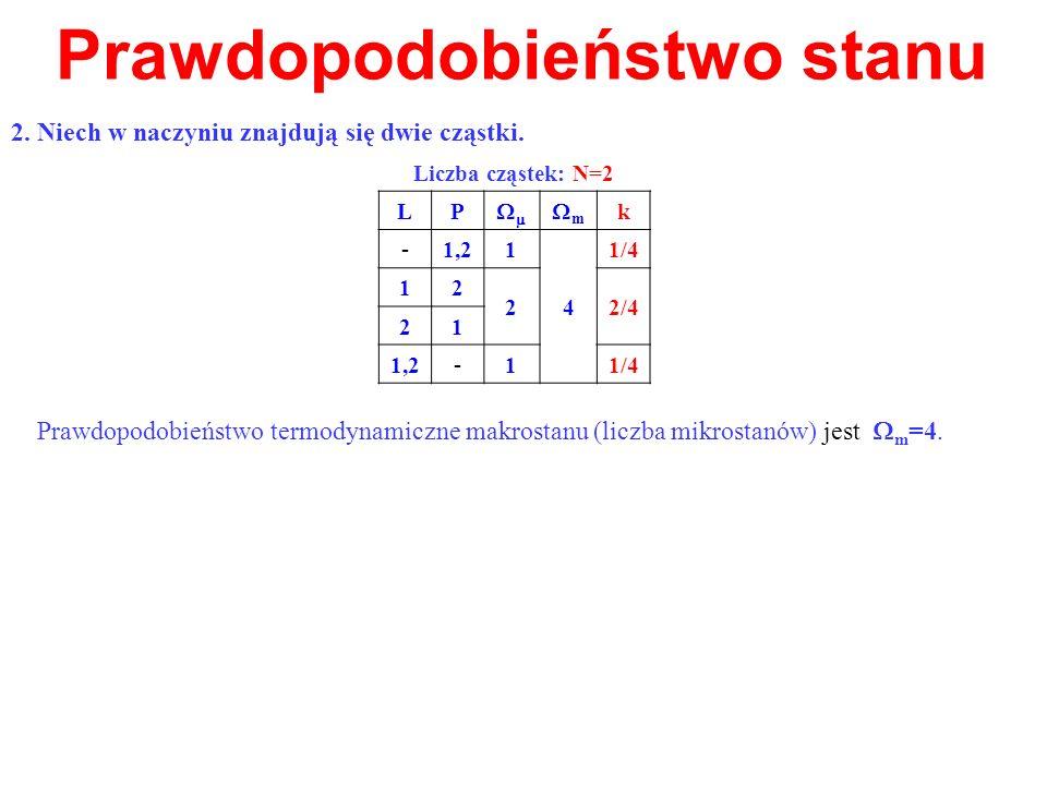 Prawdopodobieństwo stanu 2. Niech w naczyniu znajdują się dwie cząstki. Prawdopodobieństwo termodynamiczne makrostanu (liczba mikrostanów) jest m =4.