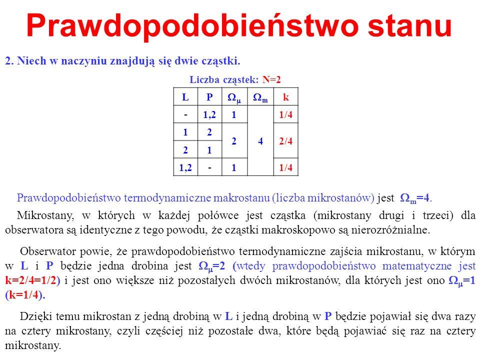 Prawdopodobieństwo stanu 2. Niech w naczyniu znajdują się dwie cząstki. Liczba cząstek: N=2 LP m k - 1,21 4 1/4 12 22/4 21 1,2 - 1 1/4 Mikrostany, w k