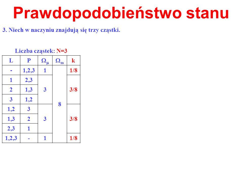 Prawdopodobieństwo stanu Liczba cząstek: N=3 LP m k - 1,2,31 8 1/8 12,3 33/8 21,3 31,2 3 33/8 1,32 2,31 1,2,3-11/8 3. Niech w naczyniu znajdują się tr