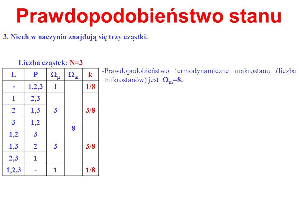 Prawdopodobieństwo stanu -Prawdopodobieństwo termodynamiczne makrostanu (liczba mikrostanów) jest m =8. Liczba cząstek: N=3 LP m k - 1,2,31 8 1/8 12,3