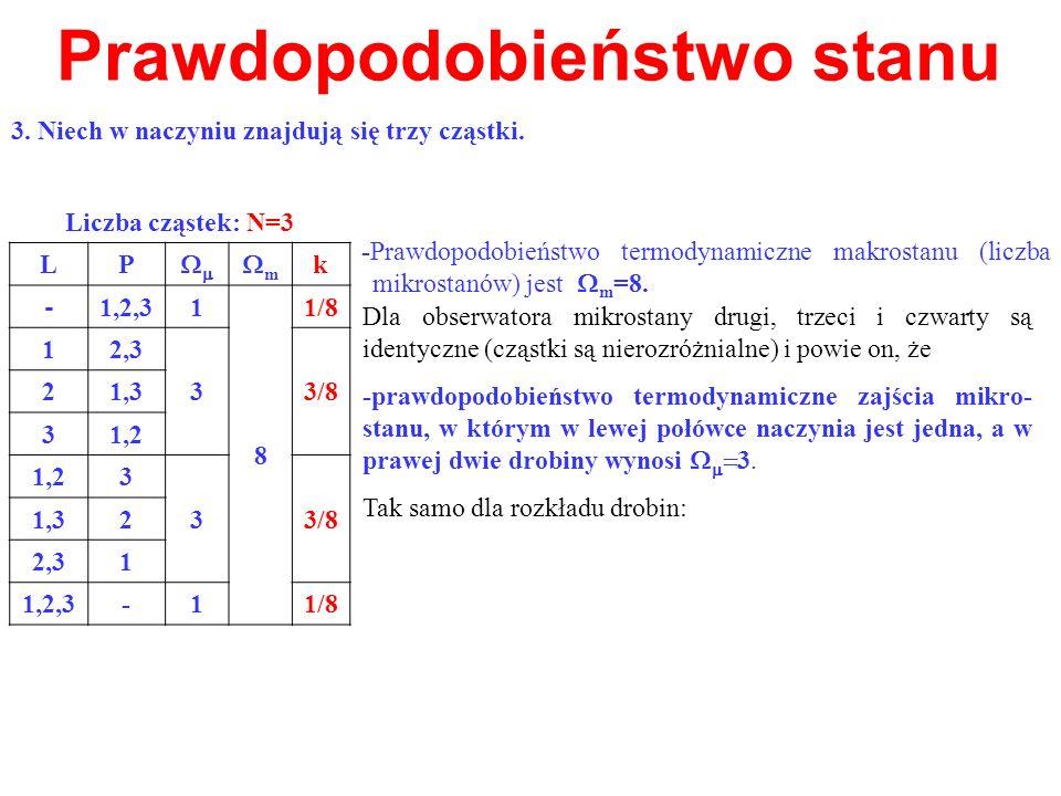 Prawdopodobieństwo stanu Dla obserwatora mikrostany drugi, trzeci i czwarty są identyczne (cząstki są nierozróżnialne) i powie on, że -prawdopodobieńs