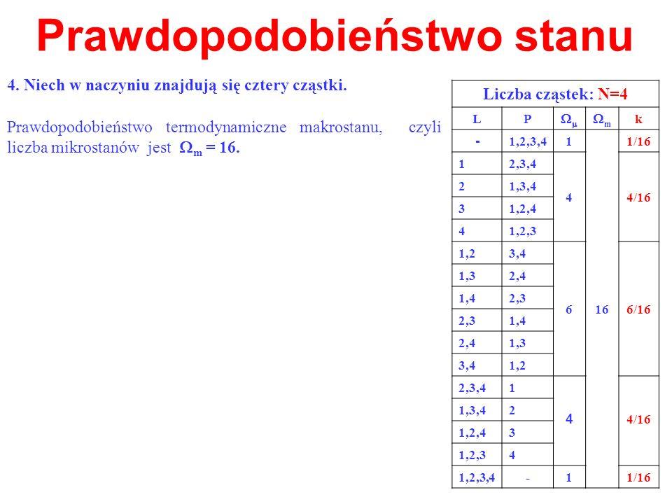 Prawdopodobieństwo stanu Prawdopodobieństwo termodynamiczne makrostanu, czyli liczba mikrostanów jest m = 16. Liczba cząstek: N=4 LP m k - 1,2,3,41 16